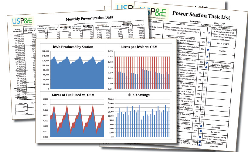 Premise Indicator Words: Performance Reporting